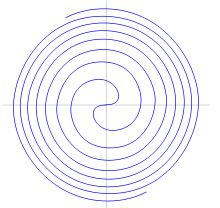 In disc phyllotaxis, as in the sunflower and daisy, the mesh of spirals occurs in Fibonacci numbers because divergence approaches the golden ratio.  The angle 137.508° is the golden angle which is approximated by ratios of Fibonacci numbers. https://en.wikipedia.org/wiki/Fine-structure_constant This led him in 1929 to conjecture that its reciprocal was precisely the integer 137. PHIve feYrman <spiral> fermaT