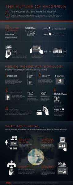 Mozu-Web-Infographic on e-commerce