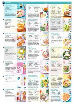 Fabuleux Exemples de menus que je pourrais faire - Sonia et son parcours WW OO78