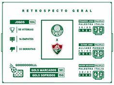 #DäN #AVäNTÏPäLēSTRä #SEPXFLU Campeonato Brasileiro 2016 1º turno | 3ª rodada | 25/05/16 | 21:45 #SEPalmeiras 2 X 0 Fluminense 2º turno | 22ª rodada | 28/08/16 | 16:00 Fluminense 0 X 2 #SEPalmeiras [Gol(s): #Dudu7 aos 19' e #Jean17 aos 25' do 1º tempo] (Nel nome del Padre del Figlio e dello Spirito Santo) 2º turno | 23ª rodada | 07/09/16 #SEPalmeiras X Säo Paulo