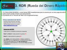 Presentación RDR de Traiborg en español
