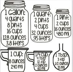 This is a great visual poster to hang up in the classroom to aid the students in remembering the concept of measurement.