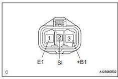 Download free pdf car workshop manuals from AllCarManuals