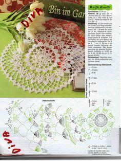Crochet Doily Rug, Crochet Doily Diagram, Crochet Dollies, Crochet Lace Edging, Crochet Potholders, Crochet Tablecloth, Thread Crochet, Filet Crochet, Crochet Art