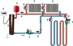 радиаторов и теплого пола Home Heating Systems, Infrared Heater, Central Heating, Boiler, Heating And Cooling, Wooden Flooring, Radiators, Plumbing, Home Improvement