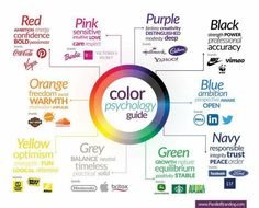 Psychology infographic & Advice Psychology : How to Choose Your Brand Colors :: Color Psychology Guide. Image Description Psychology : How to Choose Color Psychology, Psychology Facts, Psychology Meaning, Psychology Experiments, Motivation Psychology, Psychology Studies, Coca Cola Brands, Brand Guide, Color Meanings