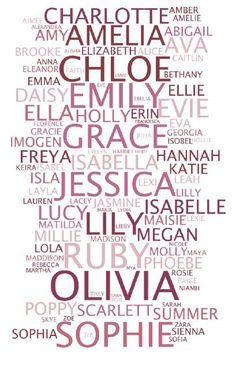 Most popular baby girl names in 2010. Wow thanks guys--because of this pin I've gotten ~100 new followers a day just on my names board! I'm glad you love names too! Visit http://www.pinterest.com/meggiemaye/for-love-of-names/ for your own requests or to see more name inspo.