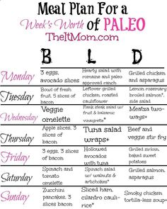 Weve created a resource beginners guide to the paleo diet. What is paleo, what to eat and a paleo meal plan for one week.