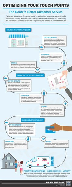The road to better customer Service (Infographic) by ford.com