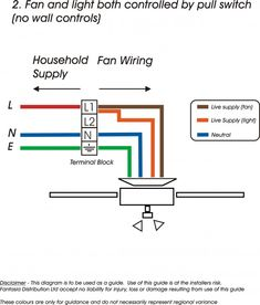 Pin by cat6wiring on ceiling fan wiring diagram pinterest 99 ceiling fan electricity usage best master furniture check more at http aloadofball Images