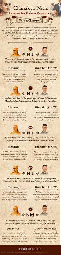 Time is money for human resource. The beautiful infographic unfolds the top Chanakya strategies or nitis that educate the HR department in the most visually appealing way. Human Resources Quotes, Career Quotes, Leadership Quotes, Hr Humor, Stoicism Quotes, Chanakya Quotes, Time Is Money, Photo Quotes