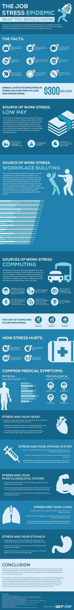 job_stress_epidemic- another reason why you should work towards finding the right job!