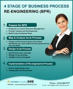4 Stage of Business Process re-engineering (BPR)