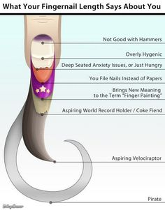 What your fingernail length says about you - Imgur