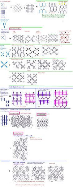 Resultado de imagen de how to read bobbin lace patterns