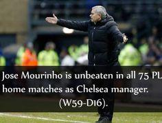 Jose Mourinho Unbeaten