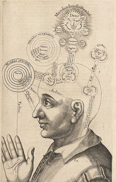 "grupaok: "" Robert Fludd (aka Robertus de Fluctibus), Utriusque Cosmi…, 1617–24 """