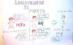 Gloria Gil @balanceoforma comparte su secuencia visual en #dibujamelas http://dibujamelas.blogspot.com.es/2016/02/gloria-mi-secuencia-visual-tarea-2.html