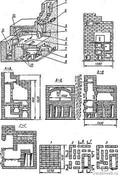 Кладка русской печи Floor Plans, Diagram