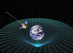Einstein's theory of general relativity predicted that the space-time around Earth would be not only warped but also twisted by the planet's rotation. Gravity Probe B showed this to be correct.