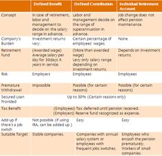 Table2-Types-of-Retirement-Pension.jpg (543×526)