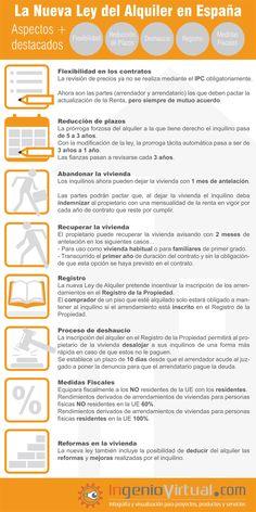 ingeniovirtual.com - Infografía sobre la nueva ley del alquiler en España.