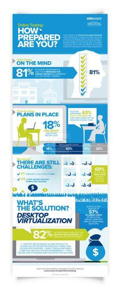 VMware Infographic by chopson-designs on deviantART