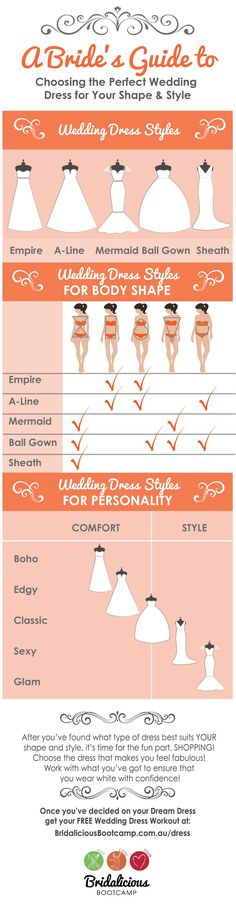 Sheath Wedding Dress Body Type Unique How to Choose the Perfect Wedding Dress for Your Body Type Wedding Dress Body Type, Wedding Dress Quiz, How To Dress For A Wedding, Long Wedding Dresses, Perfect Wedding Dress, Wedding Dress Styles, Wedding Gowns, Wedding Reception, Wedding Dress Shopping