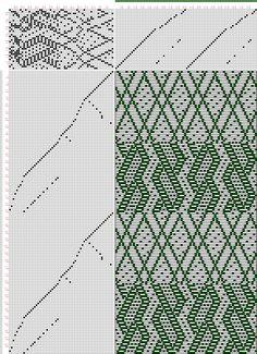 draft image: 40 sur 80, Planche A, No. 1, P. Falcot: Traité Encyclopedique et Méthodique de la Fabrication Des Tissus, 34S, 59T