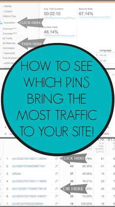 How to use Google Analytics to see which pins bring the most traffic to your blog.