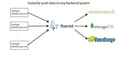 Aggregating Rsyslogd Output into a Central Fluentd