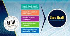 El primer borrador de la Nueva Agenda Urbana —Zero Draft— - Hábitat III Quito Ecuador