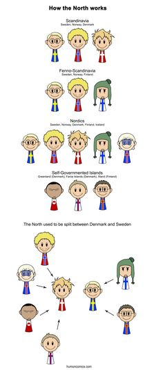 How the North works (I didn't know that Finland isn't part of Scandinavia) Hetalia, Satw Comic, The More You Know, Funny Comics, Best Funny Pictures, Utila, Norway, Fun Facts, Scandinavian