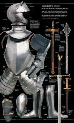 missfolly:  You never know when you may need a good chart on Medieval Armour : ) Miss Folly