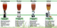 Cold Press Juicer - Why Cold Press Juicers Make Better Juice