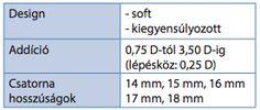 XPERT Precision Multifokális szemüveg