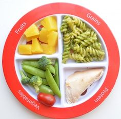 myplate meal with spinach pesto.jpg