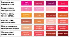 Как подобрать помаду для губ: по цвету глаз, кожи, волос, размеру губ и возрасту