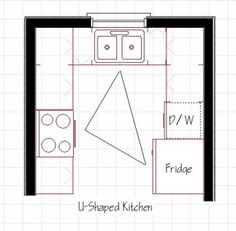 layouts for small kitchens | Find Your Ideal Kitchen Layout | Indesigns.com.au – Design & Project ...