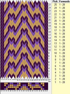 TRIGLAV 28 tarjetas, 3 colores // sed_728 diseñado en GTT༺❁ Inkle Weaving, Inkle Loom, Card Weaving, Weaving Art, Tablet Weaving Patterns, Art Tablet, Iris Folding Pattern, Finger Weaving, Fiber Art