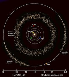 1000+ images about Asteroids,Comets,Meteors on Pinterest ...