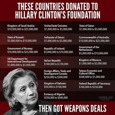 Barack Obama 912 Tea Party Project One World Order New World Order Communism Socialism: Hillary Clinton and Bill Clinton Crime Empire - The Clinton's kill their friends, but nothing on CBS 60 minutes. Who knows the truth? Hillary and Bill Clinton Insider Admits To Murder For Hire Claiming He Did It For The Money