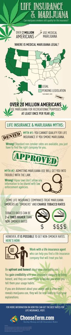 Life Insurance & Marijuana http://www.insurancepricedright.com