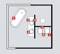 #bathroom layout