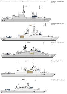World frigates