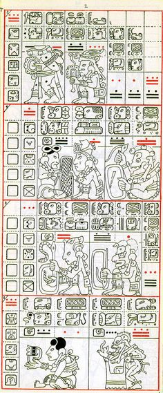 Gates drawing of Dresden Codex Page 2