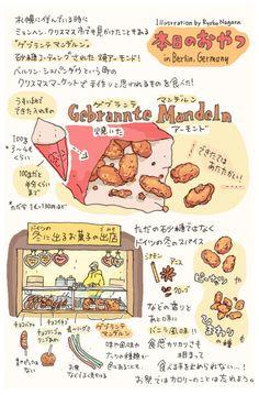 砂糖がけアーモンド/Gebrannte Mandeln