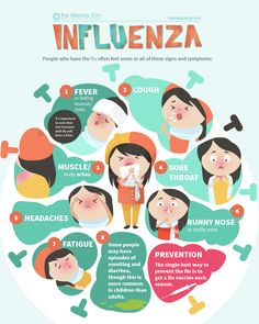 Make sure you know the facts aboout the flu. Remember to get your flu vaccince this year! Influenza Virus, Health And Safety, Health And Wellness, Dry Cough Causes, Sore Body, Best Plastic Surgeons, Medical Facts, Medical Science, Corona