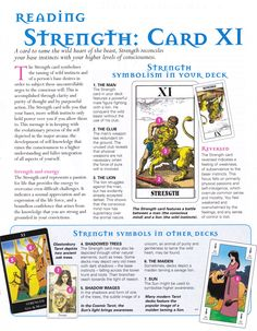 Reading the Strength card