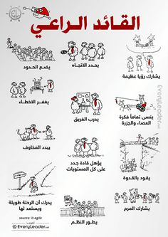 12 Steps towards the Happiness 12 خطو. 6 Sigma, Vie Motivation, Life Skills Activities, Business Notes, Postive Quotes, Human Development, Personal Development, Life Rules, Learning Arabic